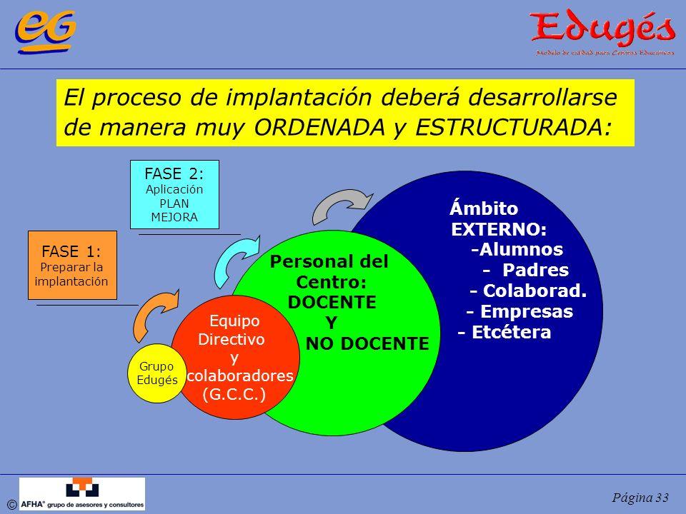 © Página 33 Ámbito EXTERNO: -Alumnos - Padres - Colaborad. - Empresas - Etcétera Personal del Centro: DOCENTE Y NO DOCENTE El proceso de implantación