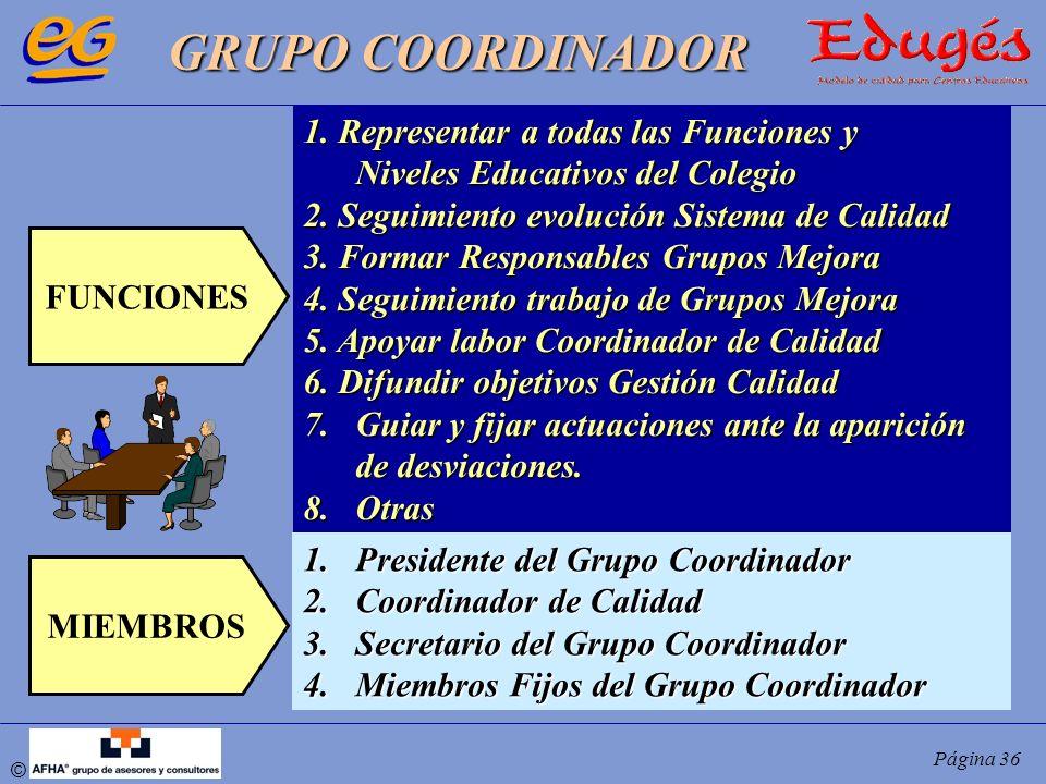 © Página 36 GRUPO COORDINADOR FUNCIONES 1. Representar a todas las Funciones y Niveles Educativos del Colegio 2. Seguimiento evolución Sistema de Cali