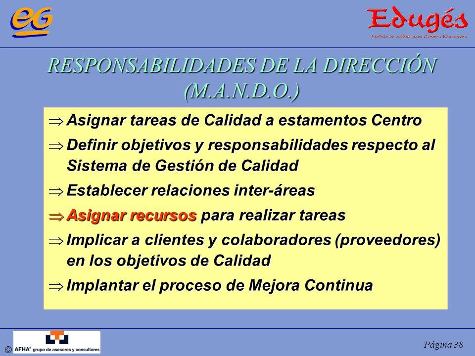 © Página 38 RESPONSABILIDADES DE LA DIRECCIÓN (M.A.N.D.O.) Asignar tareas de Calidad a estamentos Centro Asignar tareas de Calidad a estamentos Centro
