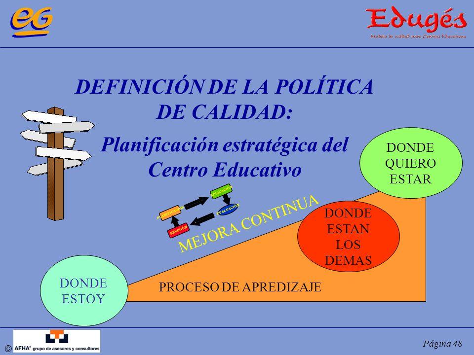 © Página 48 DEFINICIÓN DE LA POLÍTICA DE CALIDAD: Planificación estratégica del Centro Educativo DONDE ESTOY PROCESO DE APREDIZAJE DONDE ESTAN LOS DEM