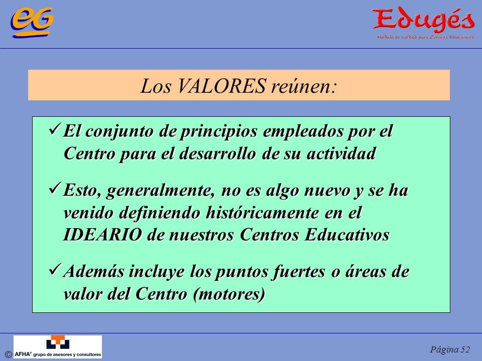 © Página 52 El conjunto de principios empleados por el Centro para el desarrollo de su actividad El conjunto de principios empleados por el Centro par