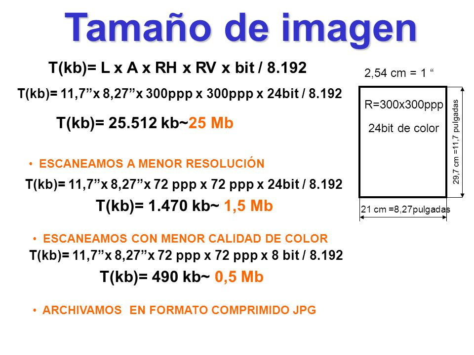 Tamaño de imagen Deberemos usar siempre la siguiente fórmula: T(kb)= L x A x RH x RV x bit / 8.192 A=ALTO DE IMAGEN en pulgadas L=ANCHO DE IMAGEN en p