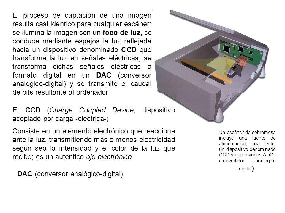 Un escáner de sobremesa incluye una fuente de alimentación, una lente, un dispositivo denominado CCD y uno o varios ADCs (convertidor analógico digital ).