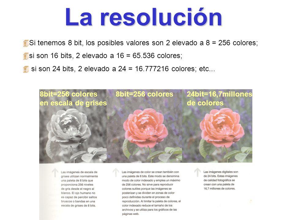 4Si tenemos 8 bit, los posibles valores son 2 elevado a 8 = 256 colores; 4si son 16 bits, 2 elevado a 16 = 65.536 colores; 4 si son 24 bits, 2 elevado a 24 = 16.777216 colores; etc...
