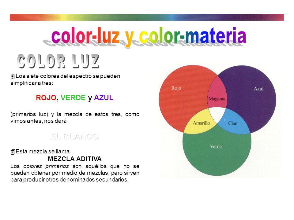 4La descomposición de la luz en siete colores lumínicos fue realizada, en laboratorio, por Newton en 1666. 4Lo consiguió utilizando dos cristales tall