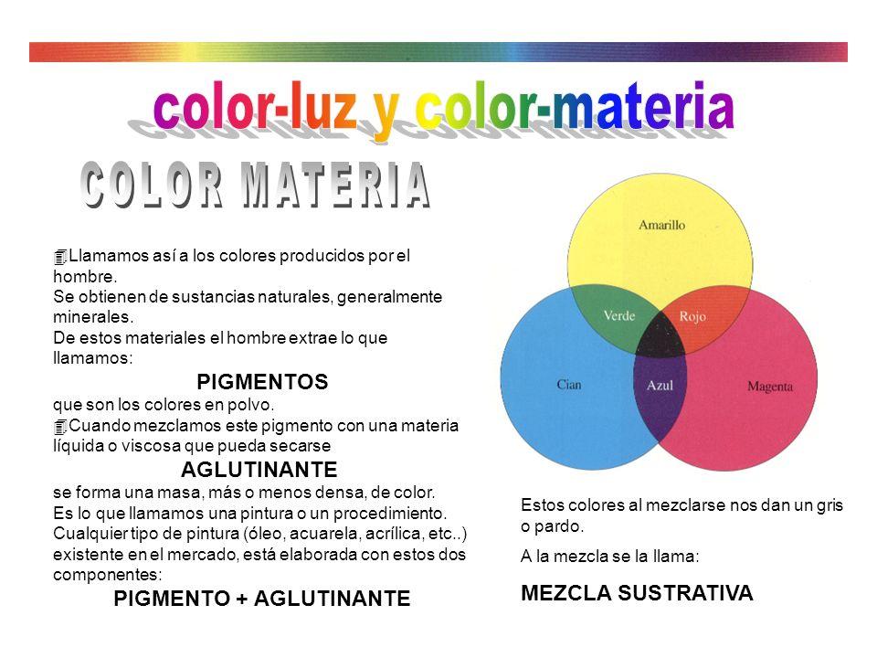 4Los siete colores del espectro se pueden simplificar a tres: ROJO, VERDE y AZUL (primarios luz) y la mezcla de estos tres, como vimos antes, nos dará
