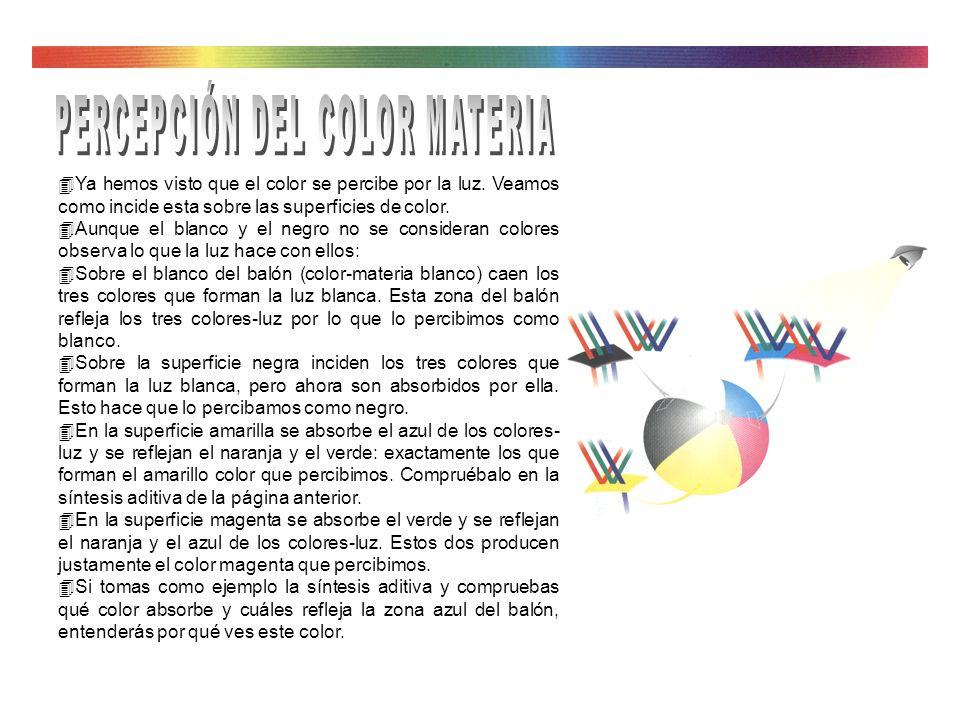 4Llamamos así a los colores producidos por el hombre. Se obtienen de sustancias naturales, generalmente minerales. De estos materiales el hombre extra