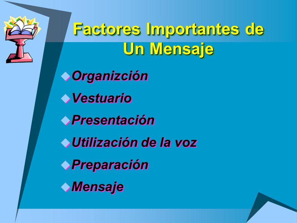 Organizción Vestuario Presentación Utilización de la voz Preparación Mensaje Organizción Vestuario Presentación Utilización de la voz Preparación Mens