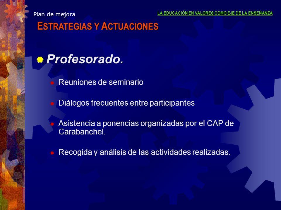 Plan de mejora Profesorado. Reuniones de seminario Diálogos frecuentes entre participantes Asistencia a ponencias organizadas por el CAP de Carabanche