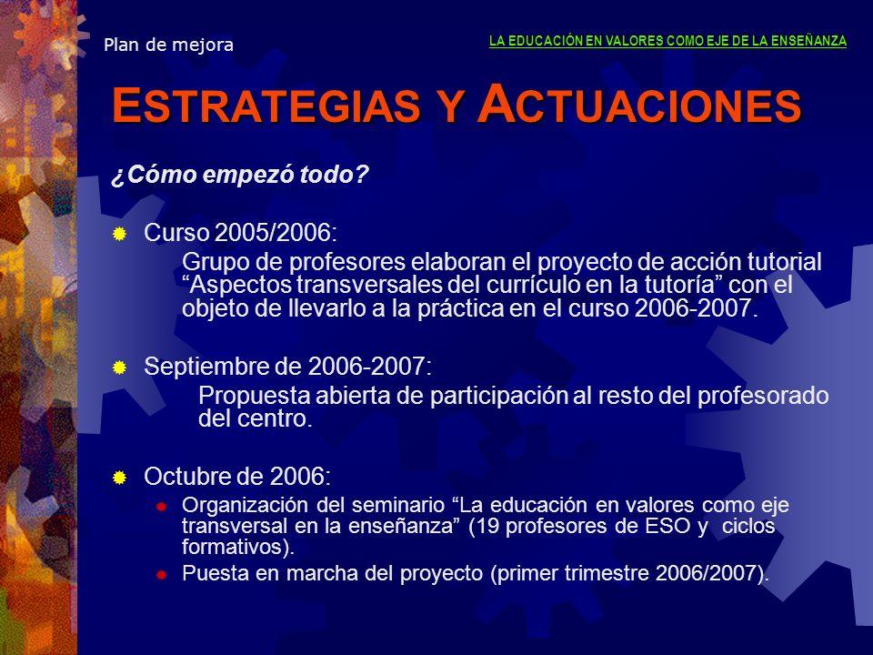 Plan de mejora E STRATEGIAS Y A CTUACIONES LA EDUCACIÓN EN VALORES COMO EJE DE LA ENSEÑANZA ¿Cómo empezó todo? Curso 2005/2006: Grupo de profesores el