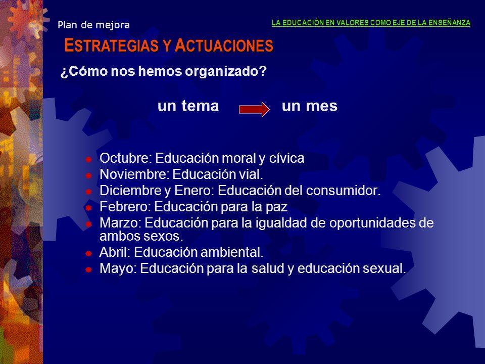 Plan de mejora ¿Cómo nos hemos organizado? un tema un mes Octubre: Educación moral y cívica Noviembre: Educación vial. Diciembre y Enero: Educación de