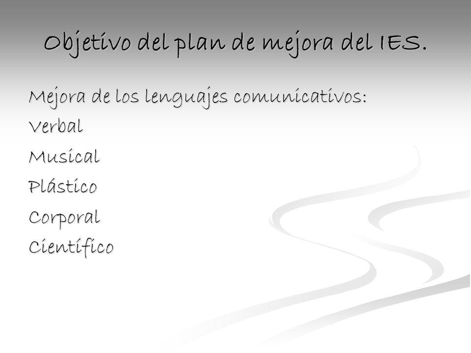 Objetivo del plan de mejora del IES.