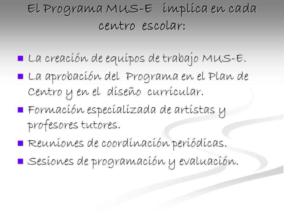 El Programa MUS-E implica en cada centro escolar: La creación de equipos de trabajo MUS-E.