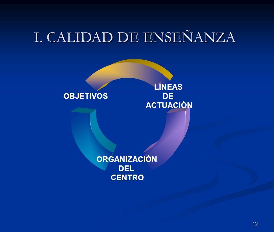 12 I. CALIDAD DE ENSEÑANZA LÍNEAS DE ACTUACIÓN ORGANIZACIÓN DEL CENTRO OBJETIVOS