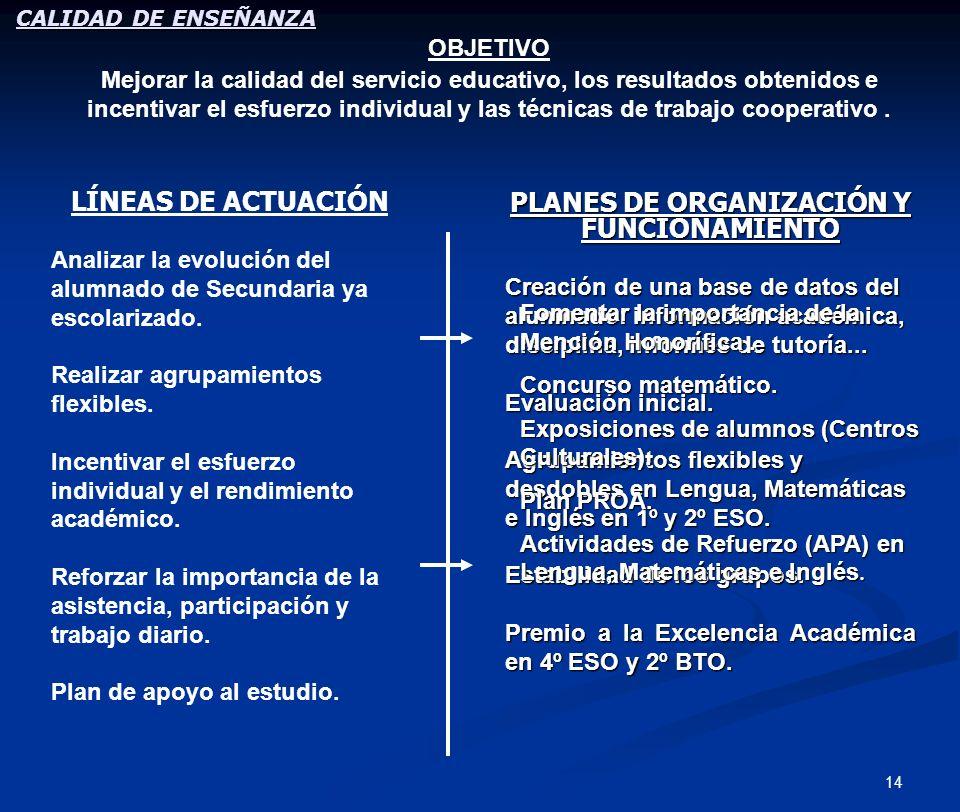 14 PLANES DE ORGANIZACIÓN Y FUNCIONAMIENTO Creación de una base de datos del alumnado: información académica, disciplina, informes de tutoría... Evalu