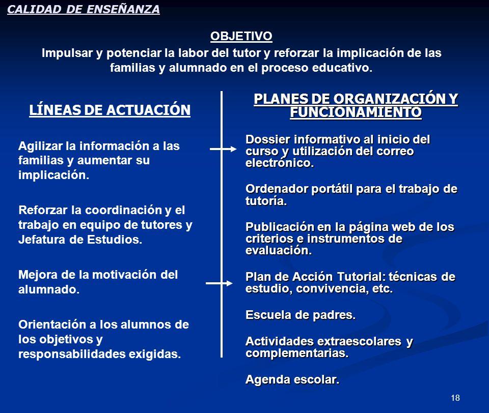 18 PLANES DE ORGANIZACIÓN Y FUNCIONAMIENTO Dossier informativo al inicio del curso y utilización del correo electrónico. Ordenador portátil para el tr