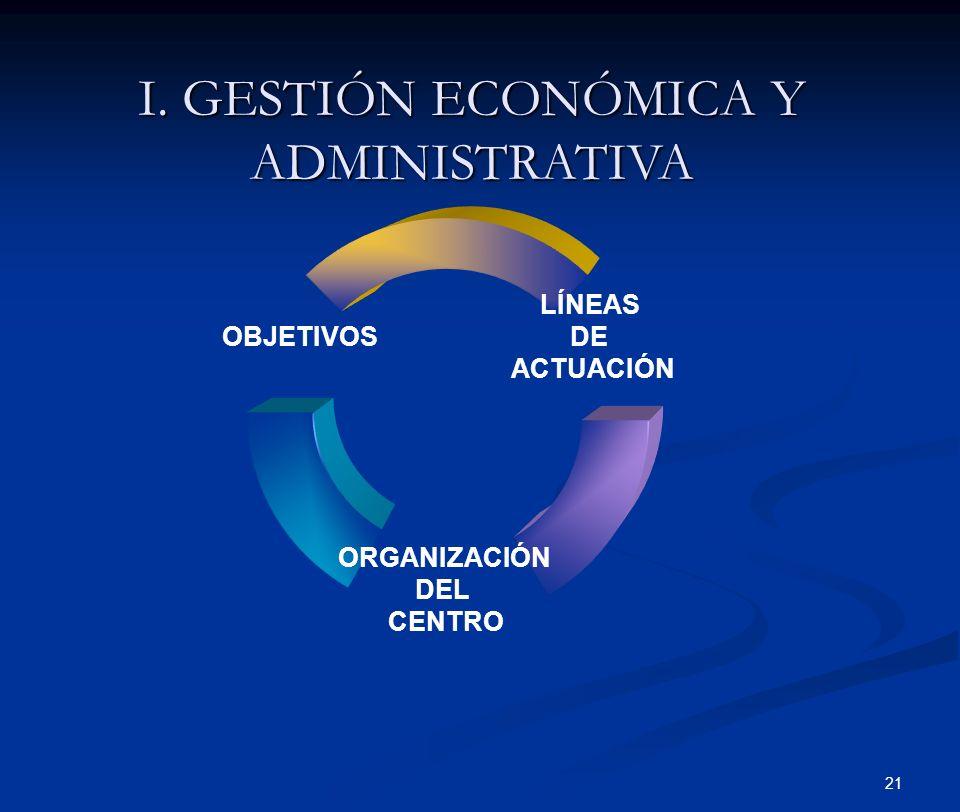 21 I. GESTIÓN ECONÓMICA Y ADMINISTRATIVA LÍNEAS DE ACTUACIÓN ORGANIZACIÓN DEL CENTRO OBJETIVOS