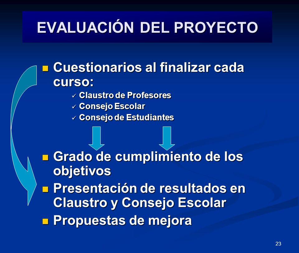 23 EVALUACIÓN DEL PROYECTO Cuestionarios al finalizar cada curso: Cuestionarios al finalizar cada curso: Claustro de Profesores Claustro de Profesores