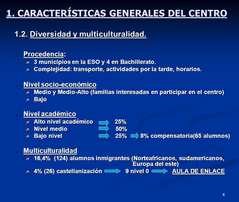 4 1.2. Diversidad y multiculturalidad. Procedencia: 3 municipios en la ESO y 4 en Bachillerato. Complejidad: transporte, actividades por la tarde, hor