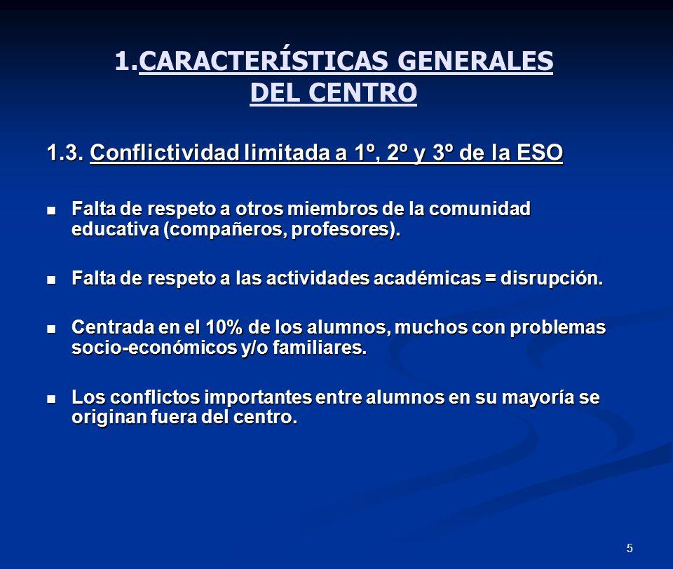 5 1.3. Conflictividad limitada a 1º, 2º y 3º de la ESO Falta de respeto a otros miembros de la comunidad educativa (compañeros, profesores). Falta de