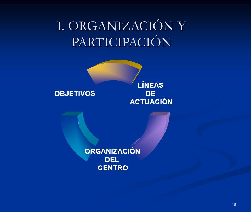 8 I. ORGANIZACIÓN Y PARTICIPACIÓN LÍNEAS DE ACTUACIÓN ORGANIZACIÓN DEL CENTRO OBJETIVOS
