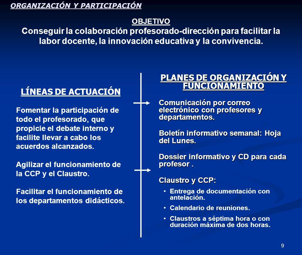 9 PLANES DE ORGANIZACIÓN Y FUNCIONAMIENTO Comunicación por correo electrónico con profesores y departamentos. Boletín informativo semanal: Hoja del Lu