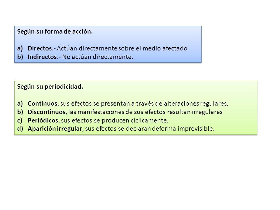 Según su forma de acción. a)Directos.- Actúan directamente sobre el medio afectado b)Indirectos.- No actúan directamente. Según su forma de acción. a)