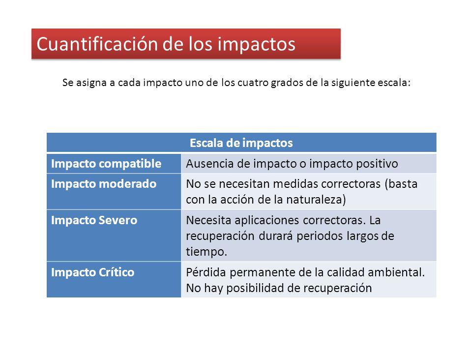 Cuantificación de los impactos Se asigna a cada impacto uno de los cuatro grados de la siguiente escala: Escala de impactos Impacto compatibleAusencia