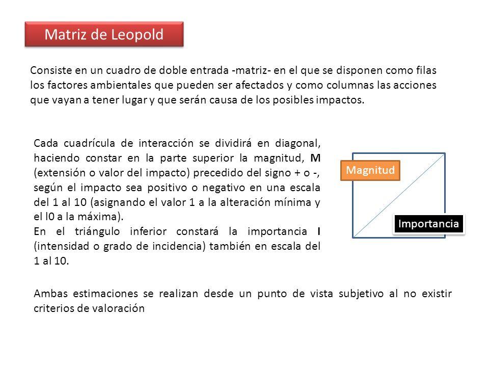 Matriz de Leopold Consiste en un cuadro de doble entrada -matriz- en el que se disponen como filas los factores ambientales que pueden ser afectados y