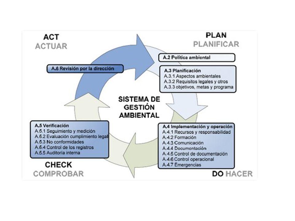 Ecoauditoría o auditoría ambiental Consiste en una evaluación periódica de los procesos, tecnologías y actividades de una determinada empresa que se presta a ser revisada por un técnico (auditor) con el fin de detectar su grado de respeto hacia el medio ambiente.
