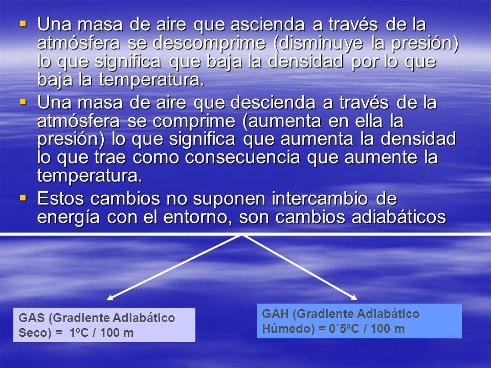 Una masa de aire que ascienda a través de la atmósfera se descomprime (disminuye la presión) lo que significa que baja la densidad por lo que baja la
