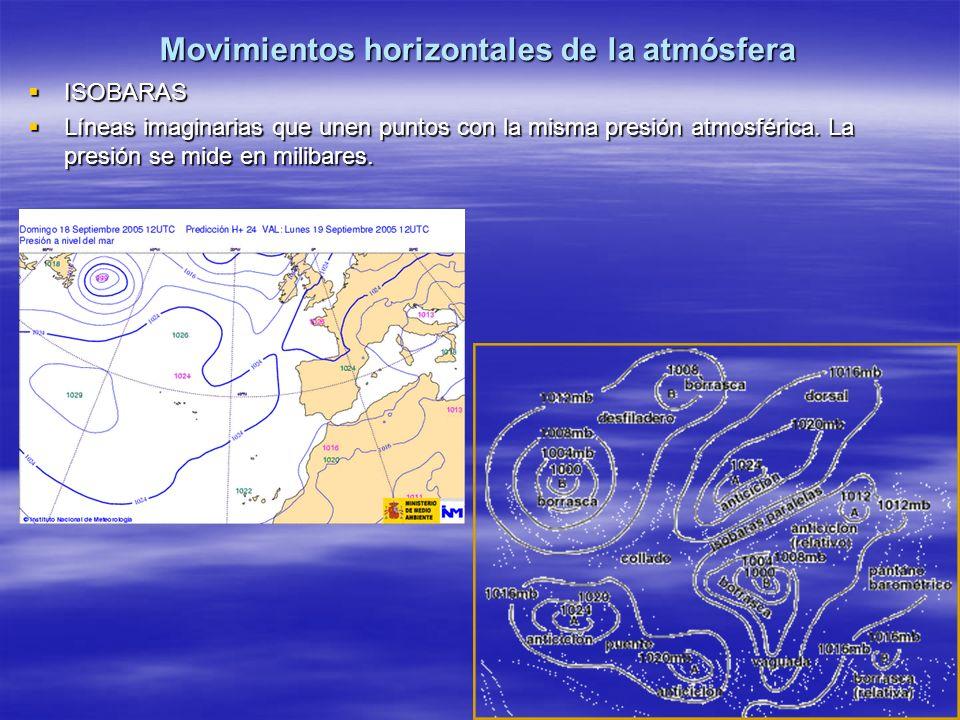 Movimientos horizontales de la atmósfera ISOBARAS ISOBARAS Líneas imaginarias que unen puntos con la misma presión atmosférica. La presión se mide en