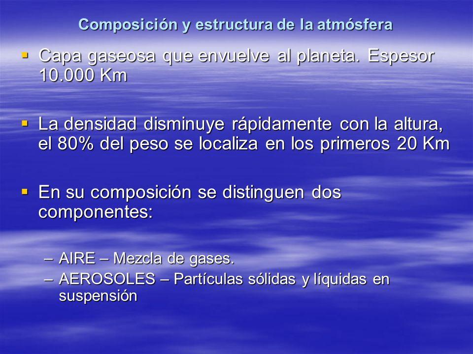 Composición y estructura de la atmósfera Capa gaseosa que envuelve al planeta. Espesor 10.000 Km Capa gaseosa que envuelve al planeta. Espesor 10.000