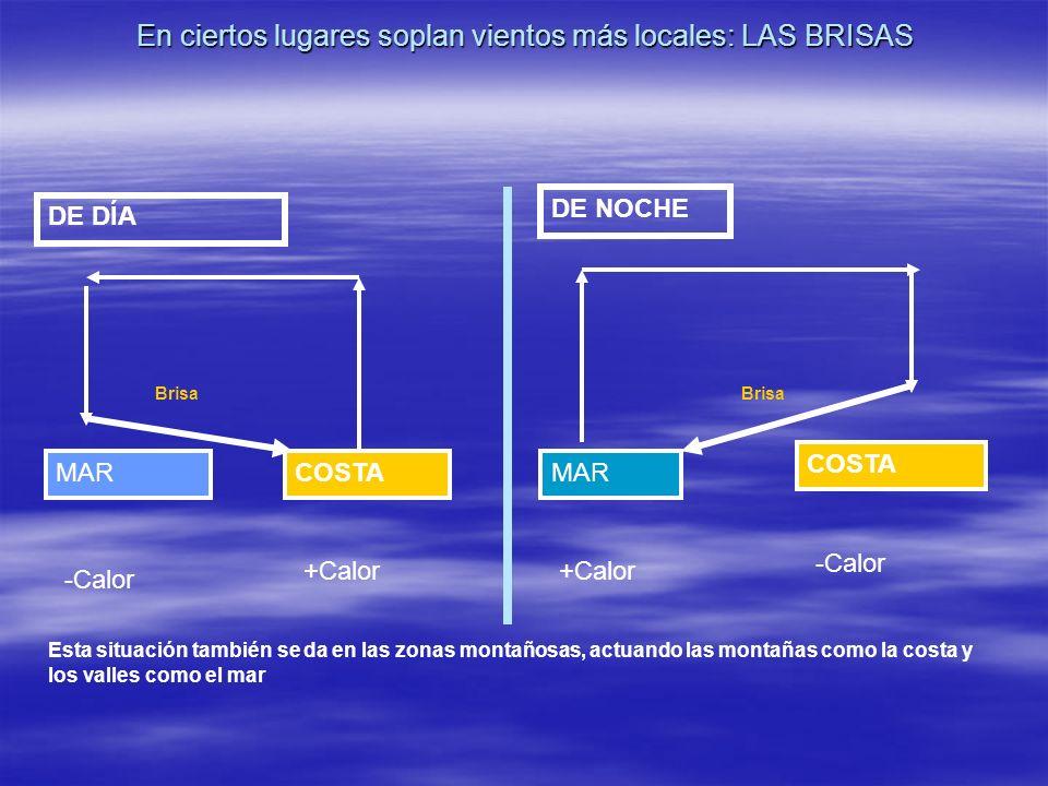 En ciertos lugares soplan vientos más locales: LAS BRISAS DE DÍA MARCOSTA -Calor +Calor Brisa DE NOCHE MAR COSTA +Calor -Calor Brisa Esta situación ta
