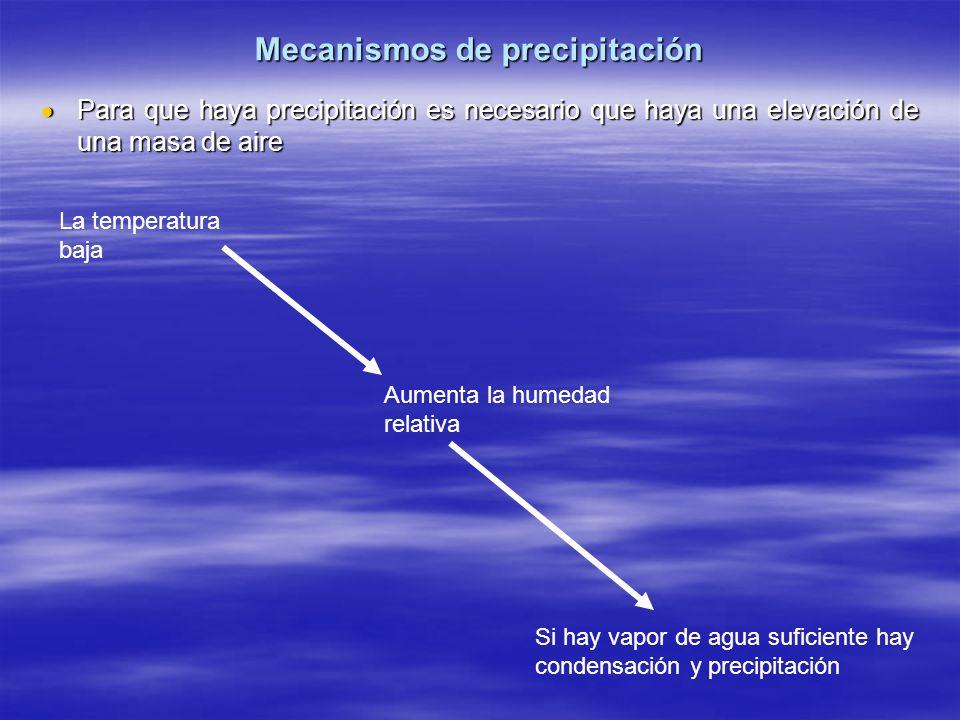 Mecanismos de precipitación Para que haya precipitación es necesario que haya una elevación de una masa de aire Para que haya precipitación es necesar