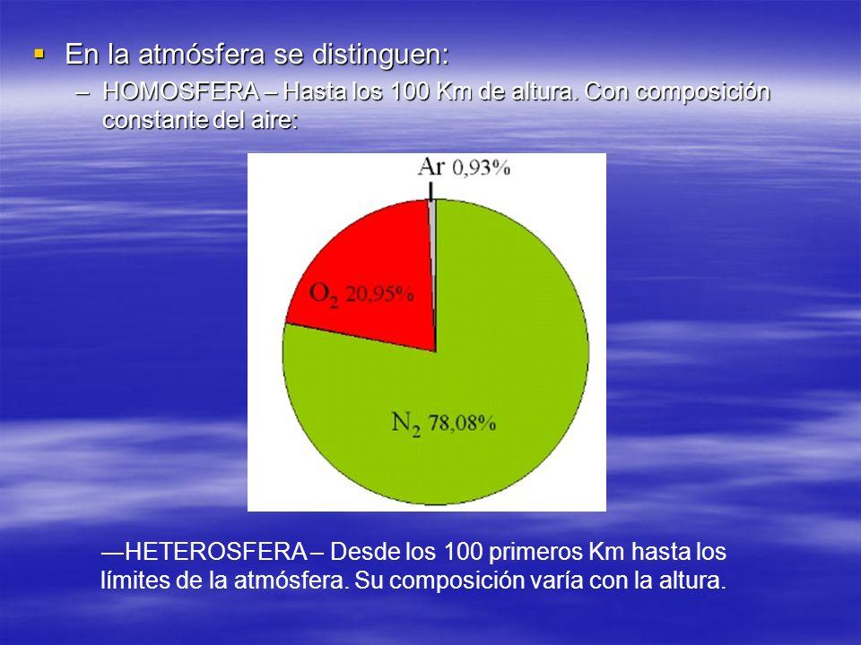En la atmósfera se distinguen: En la atmósfera se distinguen: –HOMOSFERA – Hasta los 100 Km de altura. Con composición constante del aire: HETEROSFERA