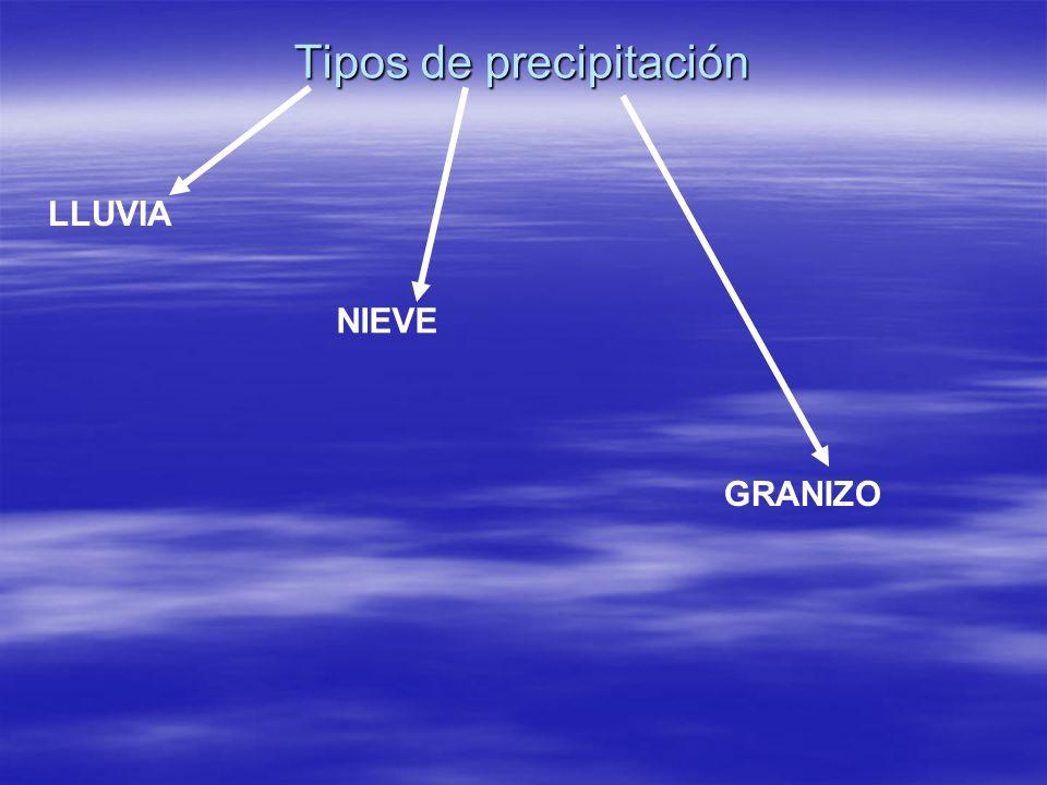 Tipos de precipitación LLUVIA NIEVE GRANIZO