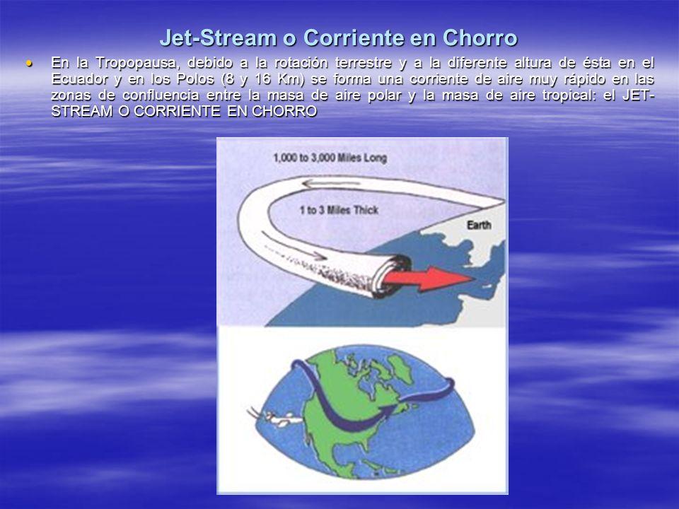 Jet-Stream o Corriente en Chorro En la Tropopausa, debido a la rotación terrestre y a la diferente altura de ésta en el Ecuador y en los Polos (8 y 16