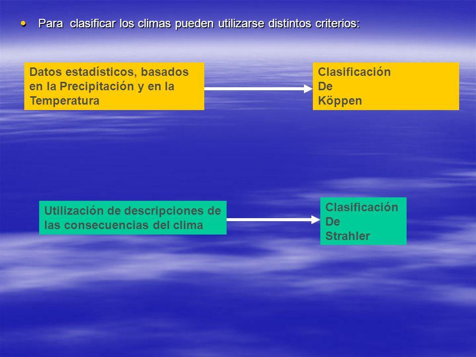 Para clasificar los climas pueden utilizarse distintos criterios: Para clasificar los climas pueden utilizarse distintos criterios: Datos estadísticos