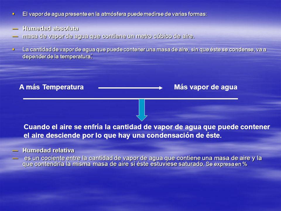Mecanismos de precipitación Para que haya precipitación es necesario que haya una elevación de una masa de aire Para que haya precipitación es necesario que haya una elevación de una masa de aire La temperatura baja Aumenta la humedad relativa Si hay vapor de agua suficiente hay condensación y precipitación