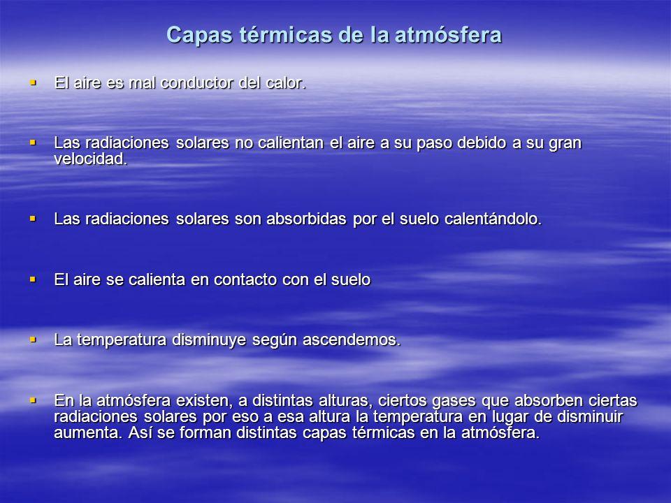 Capas térmicas de la atmósfera El aire es mal conductor del calor. El aire es mal conductor del calor. Las radiaciones solares no calientan el aire a