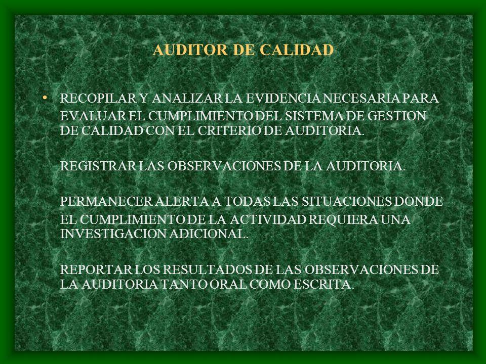 AUDITOR DE CALIDAD CARACTERISTICAS DE LA PERSONALIDAD POSITIVAS CORTES, AMIGABLE, SERVICIAL, CONSTRUCTIVO, INFORMATIVO, PERCEPTIVO, JUICIOSO, TENAZ, ACTITUD POSITIVA, MENTE ABIERTA, DIPLOMATICO, MODESTO, TACTO NEGATIVAS CAPCIOSO, POLEMICO, SALTAR CONCLUSIONES, AGRESIVO, DESCONSIDERADO, INCONSISTENTE, INFLEXIBLE, PEREZOSO, SUSCEPTIBLE,SABELOTODO, INTRATABLE, DESCUIDADO, INDECISO