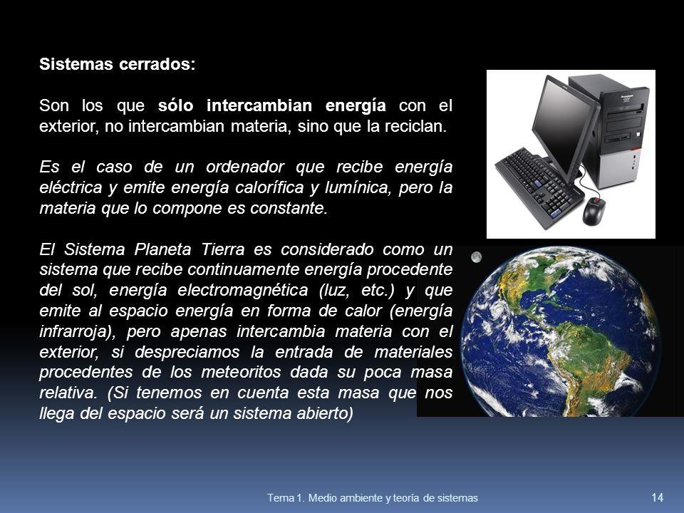 Sistemas cerrados: Son los que sólo intercambian energía con el exterior, no intercambian materia, sino que la reciclan. Es el caso de un ordenador qu