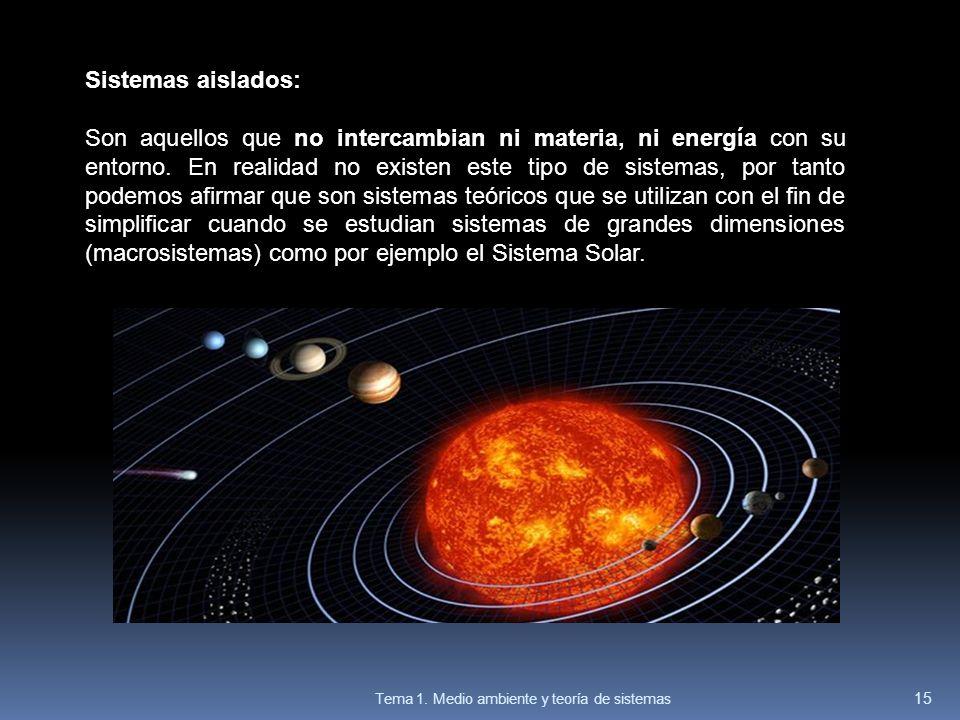Sistemas aislados: Son aquellos que no intercambian ni materia, ni energía con su entorno. En realidad no existen este tipo de sistemas, por tanto pod