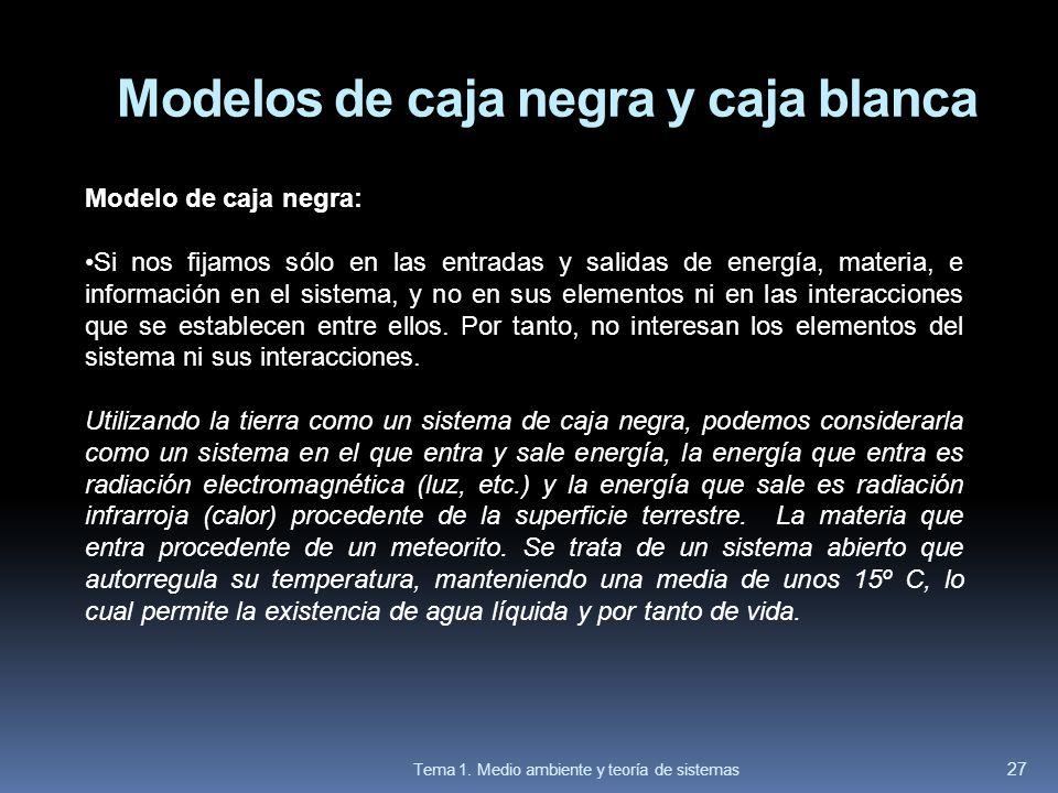 Modelos de caja negra y caja blanca Modelo de caja negra: Si nos fijamos sólo en las entradas y salidas de energía, materia, e información en el siste
