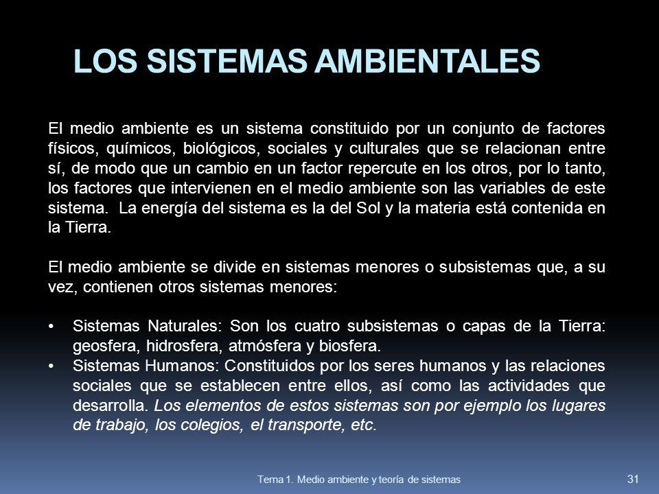 LOS SISTEMAS AMBIENTALES El medio ambiente es un sistema constituido por un conjunto de factores físicos, químicos, biológicos, sociales y culturales