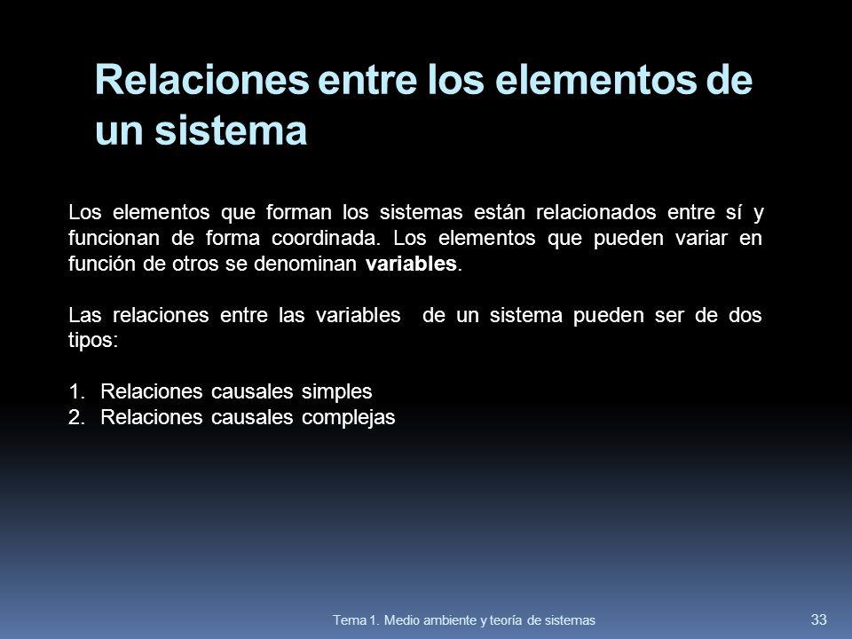 Relaciones entre los elementos de un sistema Los elementos que forman los sistemas están relacionados entre sí y funcionan de forma coordinada. Los el
