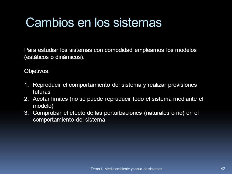Cambios en los sistemas Para estudiar los sistemas con comodidad empleamos los modelos (estáticos o dinámicos). Objetivos: 1.Reproducir el comportamie