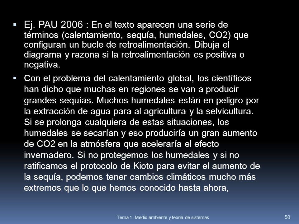 Ej. PAU 2006 : En el texto aparecen una serie de términos (calentamiento, sequía, humedales, CO2) que configuran un bucle de retroalimentación. Dibuja