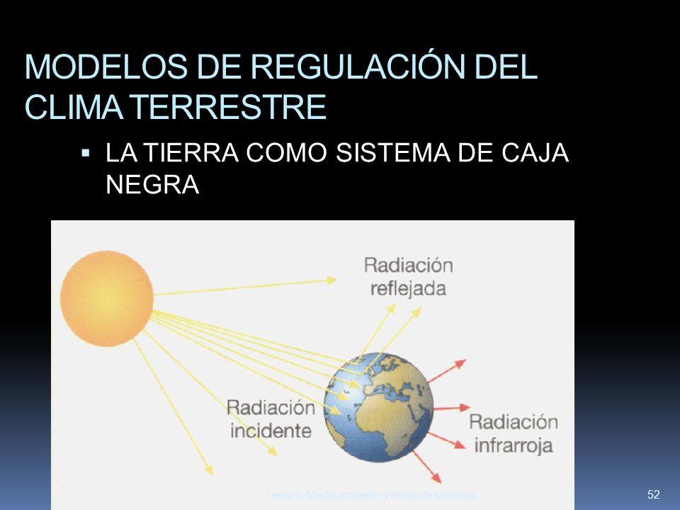 MODELOS DE REGULACIÓN DEL CLIMA TERRESTRE LA TIERRA COMO SISTEMA DE CAJA NEGRA 52 Tema 1. Medio ambiente y teoría de sistemas